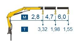 Маніпулятор DAF LF 55.220