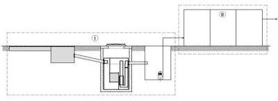 Дождевые очистные сооружения (ливневая канализация)