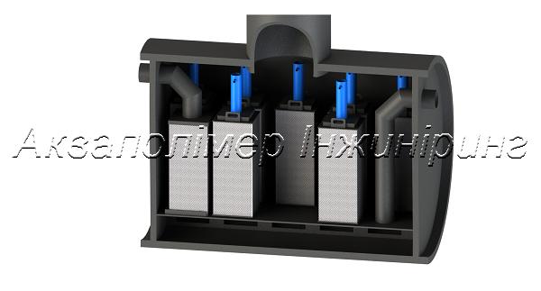 сорбционный фильтр акваполимер инжиниринг