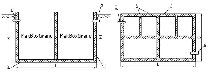 MakBoxGrand 50-1000 м куб./добу