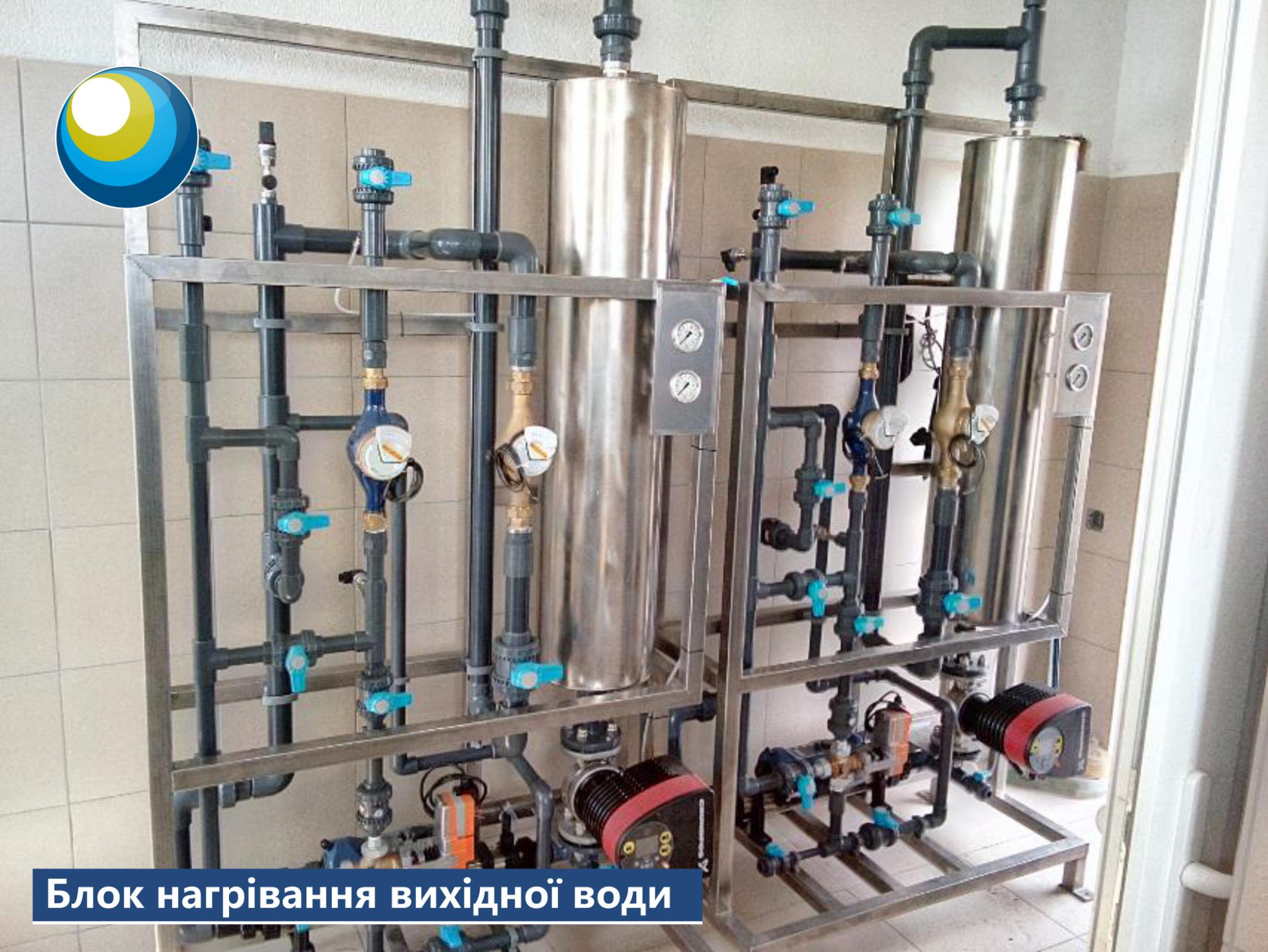блок нагрівання вихідної води, електролізна установка