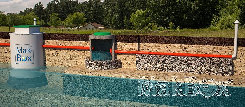 MakBoxBio station (enhanced) at high groundwater levels