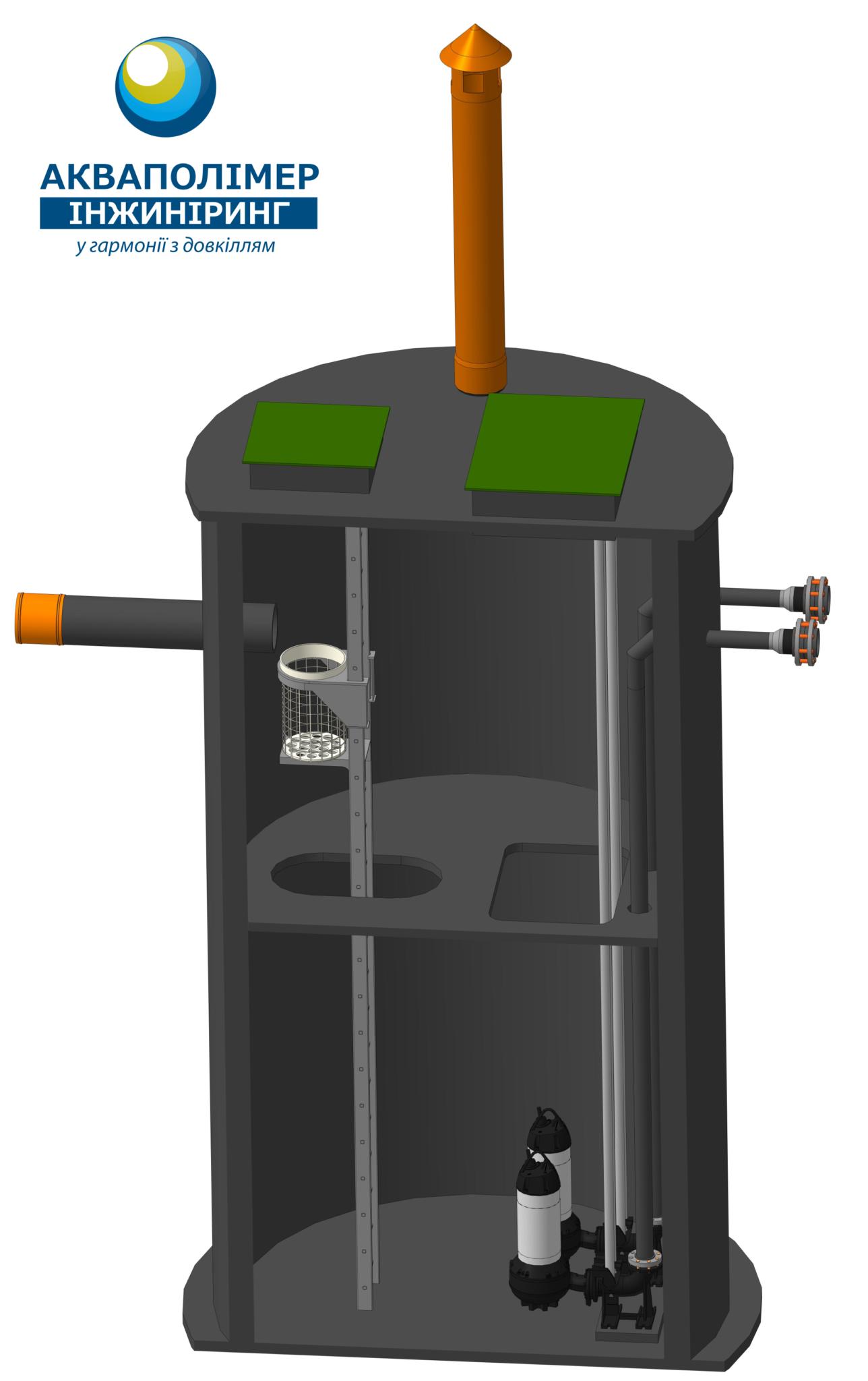 Як підібрати каналізаційну насосну станцію