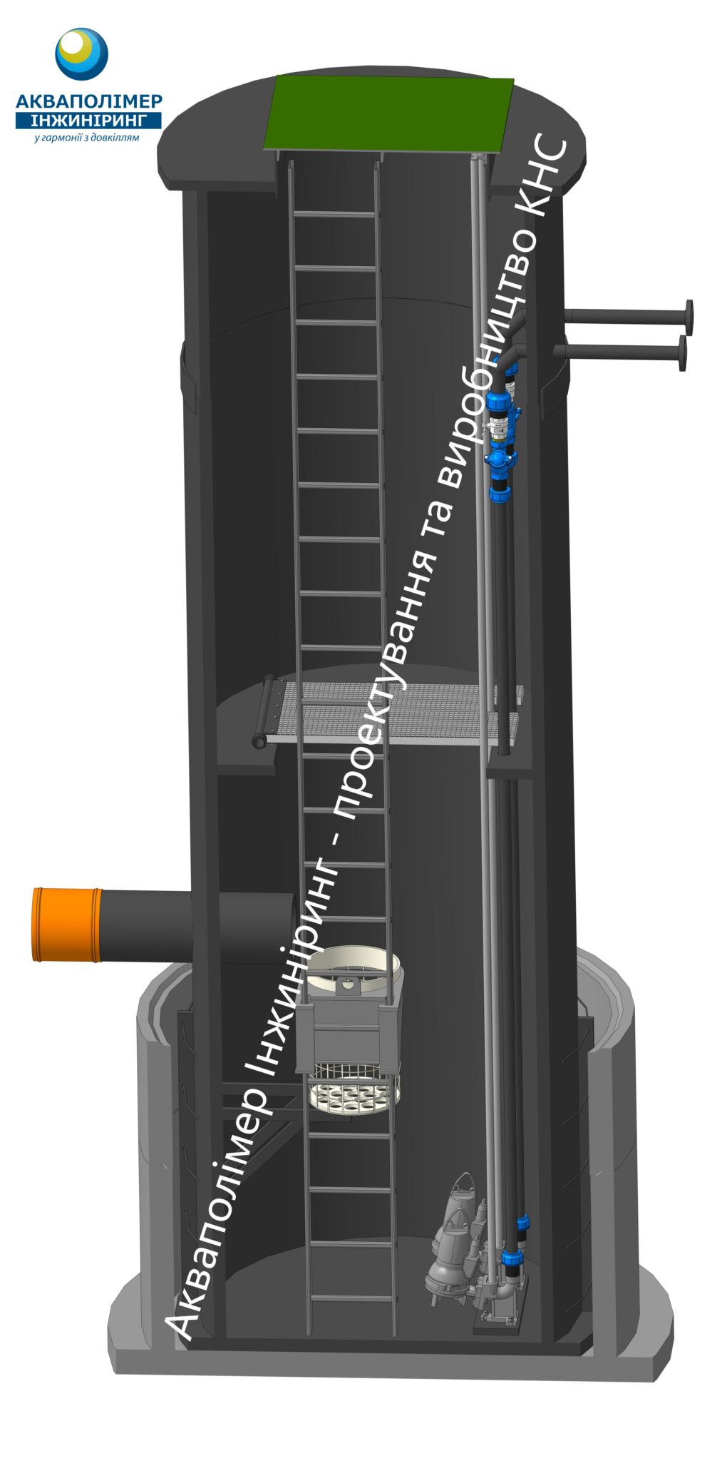 проектування каналізаційних насосних станцій (КНС)