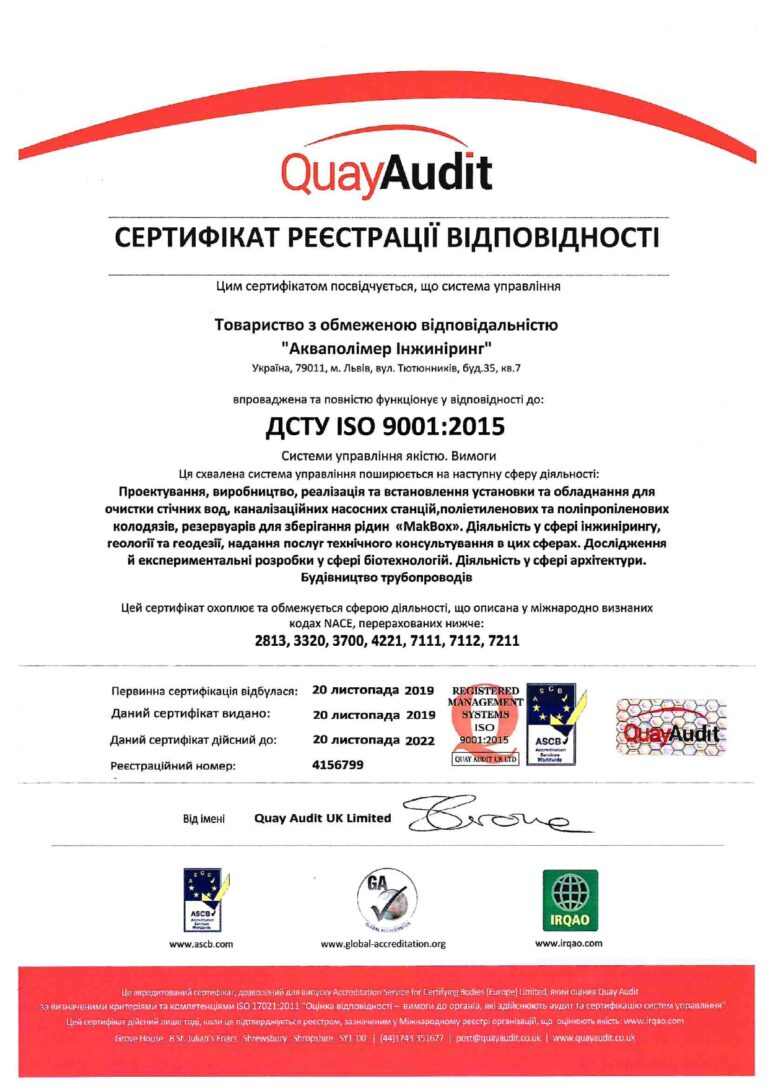 DSTU-ISO-9001-2015-Quality management systems.-Requirements