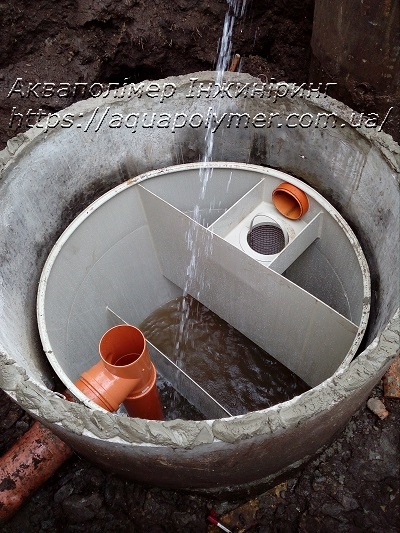 order grease trap